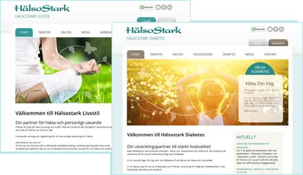Blogpost-Halsostark